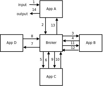 broker1.png
